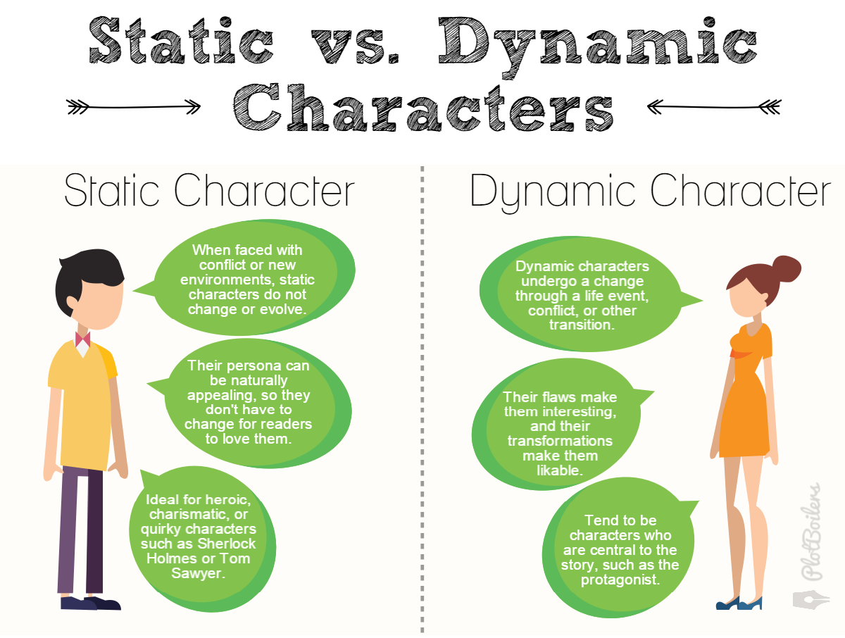How To Use Static And Dynamic Characters In Your Novel Plotboilers